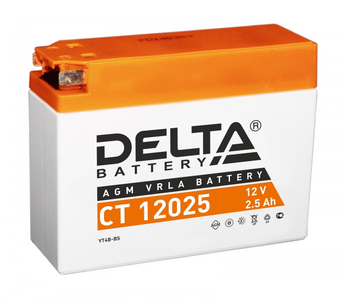 DELTA CT12025